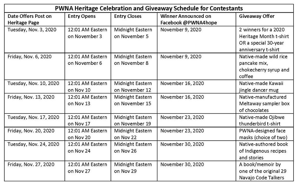 Schedule chart for contestants regarding giveaway entry dates